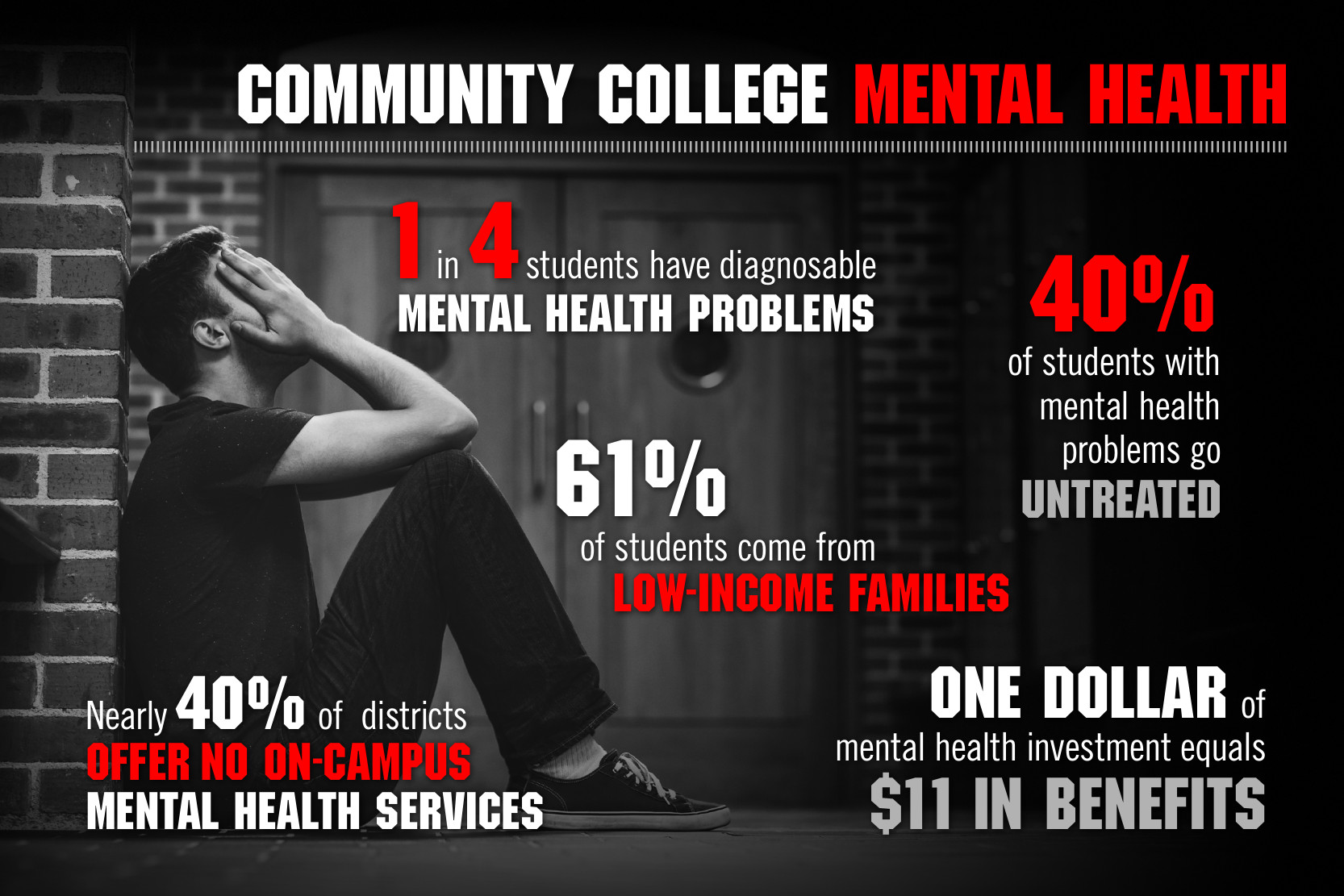 Uncovered California: Community College Students' Quest for Mental Health  Services | Capital & Main