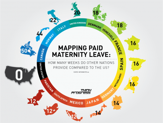 Maternity-leave-chart-final-525×396.png