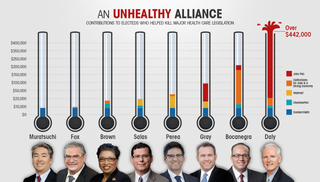Unhealthy-Alliance-Graph[2]
