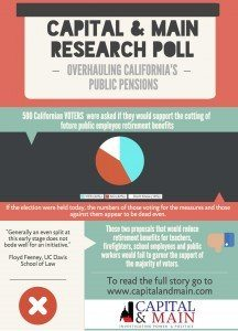 Click on infographic