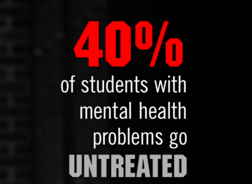 Uncovered California: Community College Students' Quest for Mental Health Services