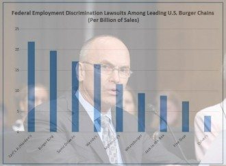 Andrew Puzder's 16-Year Record of Discrimination Lawsuits