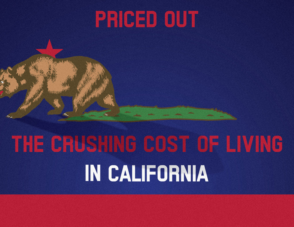 Priced Out: The Crushing Cost of Living in California